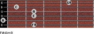F#dim9 for guitar on frets 2, 0, 2, 2, 1, 4
