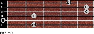 F#dim9 for guitar on frets 2, 0, 2, 5, 5, 4