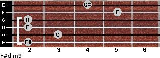 F#dim9 for guitar on frets 2, 3, 2, 2, 5, 4