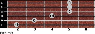 F#dim9 for guitar on frets 2, 3, 4, 5, 5, 5