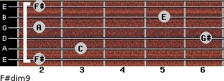 F#dim9 for guitar on frets 2, 3, 6, 2, 5, 2