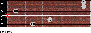 F#dim9 for guitar on frets 2, 3, x, 1, 5, 5