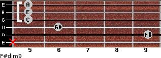 F#dim9 for guitar on frets x, 9, 6, 5, 5, 5