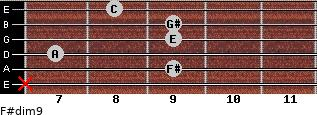 F#dim9 for guitar on frets x, 9, 7, 9, 9, 8