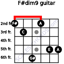 F#dim9 for guitar on frets 2, 3, 6, 2, 5, 5