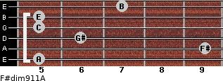F#dim9/11/A for guitar on frets 5, 9, 6, 5, 5, 7