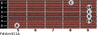 F#dim9/11/A for guitar on frets 5, 9, 9, 9, 9, 8