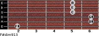 F#dim9/13 for guitar on frets 2, 6, 6, 5, 5, 5