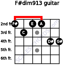 F#dim9/13 for guitar on frets 2, 3, 2, 2, 4, 4