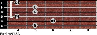 F#dim9/13/A for guitar on frets 5, 6, 4, 5, 5, 4