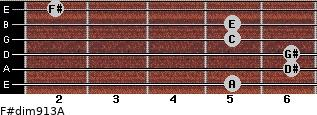 F#dim9/13/A for guitar on frets 5, 6, 6, 5, 5, 2