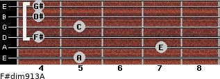 F#dim9/13/A for guitar on frets 5, 7, 4, 5, 4, 4