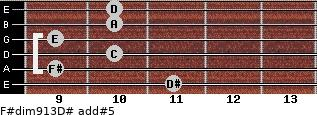 F#dim9/13/D# add(#5) guitar chord