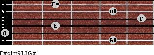 F#dim9/13/G# for guitar on frets 4, 0, 2, 5, 4, 2