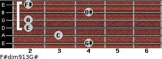 F#dim9/13/G# for guitar on frets 4, 3, 2, 2, 4, 2