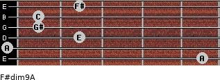 F#dim9/A for guitar on frets 5, 0, 2, 1, 1, 2