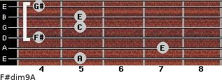 F#dim9/A for guitar on frets 5, 7, 4, 5, 5, 4