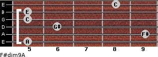 F#dim9/A for guitar on frets 5, 9, 6, 5, 5, 8