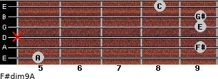F#dim9/A for guitar on frets 5, 9, x, 9, 9, 8