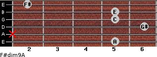 F#dim9/A for guitar on frets 5, x, 6, 5, 5, 2