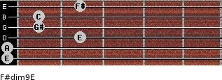 F#dim9/E for guitar on frets 0, 0, 2, 1, 1, 2