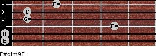 F#dim9/E for guitar on frets 0, 0, 4, 1, 1, 2