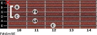 F#dim9/E for guitar on frets 12, 11, 10, 11, 10, x