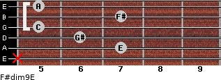 F#dim9/E for guitar on frets x, 7, 6, 5, 7, 5