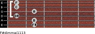 F#dim(maj11/13) for guitar on frets 2, 2, 1, 2, 1, 1
