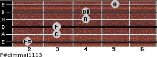 F#dim(maj11/13) for guitar on frets 2, 3, 3, 4, 4, 5