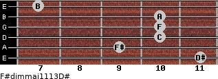 F#dim(maj11/13)/D# for guitar on frets 11, 9, 10, 10, 10, 7