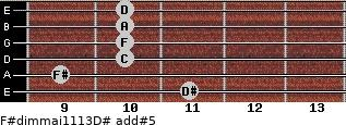 F#dim(maj11/13)/D# add(#5) guitar chord