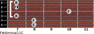 F#dim(maj11)/C for guitar on frets 8, 8, 7, 10, 7, 7