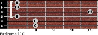 F#dim(maj11)/C for guitar on frets 8, 8, 7, 11, 7, 7