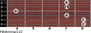 F#dim(maj11)/C for guitar on frets 8, 8, 7, 4, 7, 7