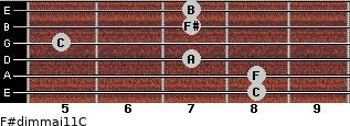 F#dim(maj11)/C for guitar on frets 8, 8, 7, 5, 7, 7