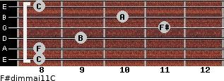 F#dim(maj11)/C for guitar on frets 8, 8, 9, 11, 10, 8