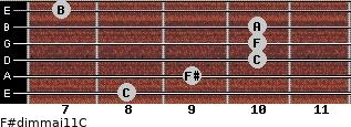 F#dim(maj11)/C for guitar on frets 8, 9, 10, 10, 10, 7