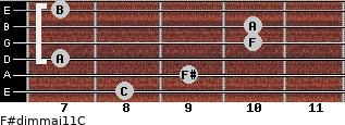 F#dim(maj11)/C for guitar on frets 8, 9, 7, 10, 10, 7