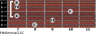 F#dim(maj11)/C for guitar on frets 8, 9, 7, 10, 7, 7