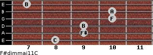 F#dim(maj11)/C for guitar on frets 8, 9, 9, 10, 10, 7