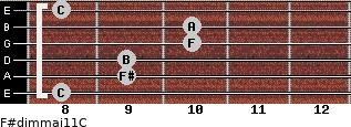 F#dim(maj11)/C for guitar on frets 8, 9, 9, 10, 10, 8