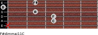 F#dim(maj11)/C for guitar on frets x, 3, 3, 2, 0, 2