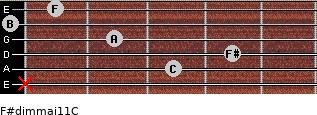 F#dim(maj11)/C for guitar on frets x, 3, 4, 2, 0, 1