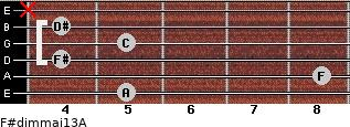 F#dim(maj13)/A for guitar on frets 5, 8, 4, 5, 4, x