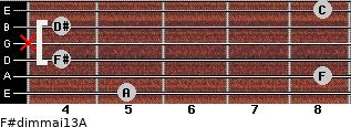 F#dim(maj13)/A for guitar on frets 5, 8, 4, x, 4, 8