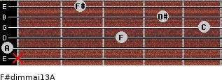 F#dim(maj13)/A for guitar on frets x, 0, 3, 5, 4, 2