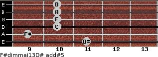 F#dim(maj13)/D# add(#5) guitar chord