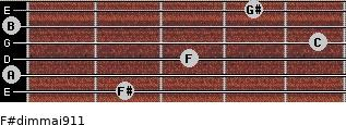 F#dim(maj9/11) for guitar on frets 2, 0, 3, 5, 0, 4