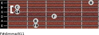F#dim(maj9/11) for guitar on frets 2, 2, 3, 1, 1, 5